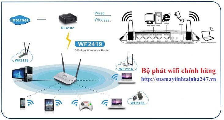 Bán bộ phát wifi chính hãng giá rẻ tại Hà Nội